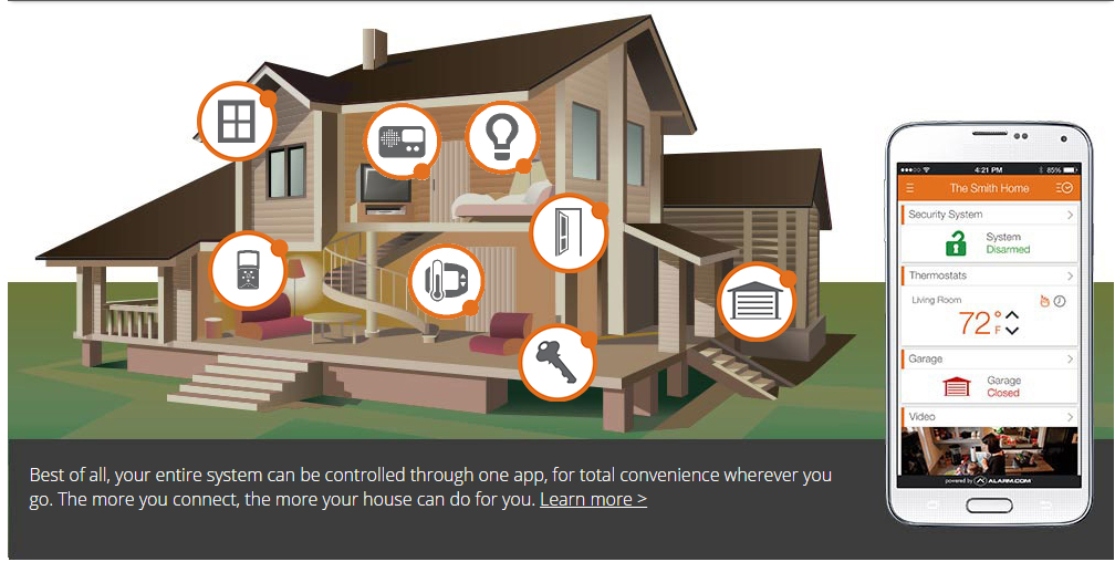 Home Networking & Smart Home Wiring – Security Vision